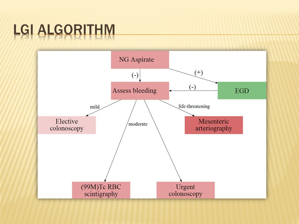 LGI Algorithm Image credit: