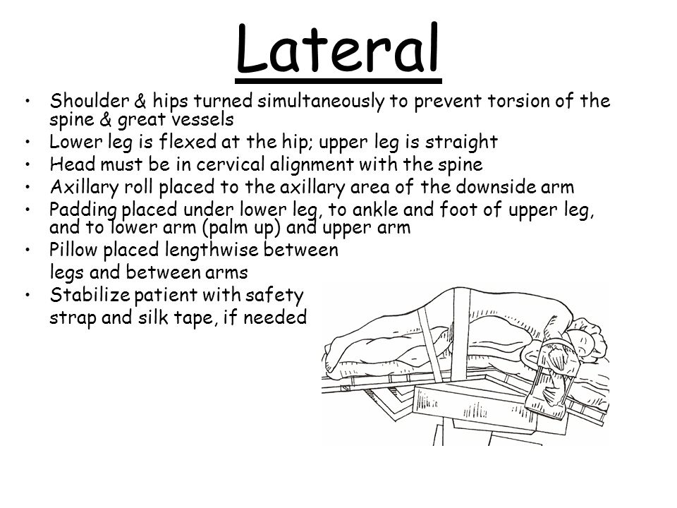Lateral Shoulder & hips turned simultaneously to prevent torsion of the spine & great vessels. Lower leg is flexed at the hip; upper leg is straight.