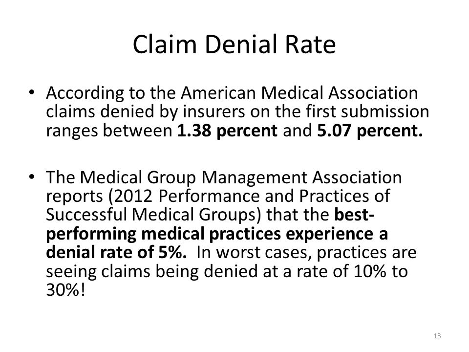 Claim Denial Rate