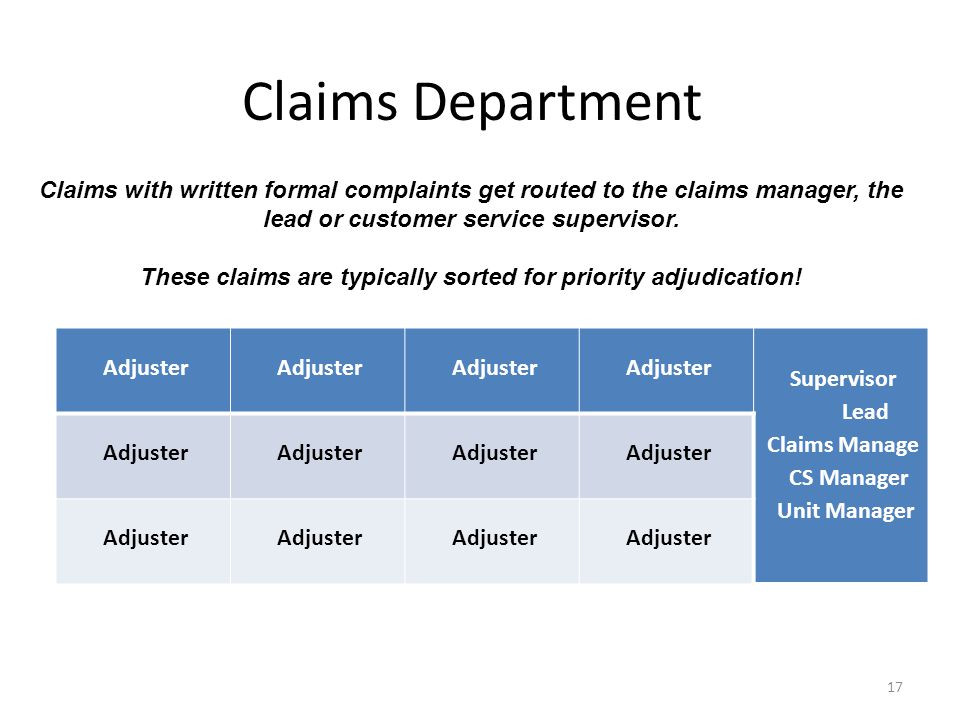 These claims are typically sorted for priority adjudication!