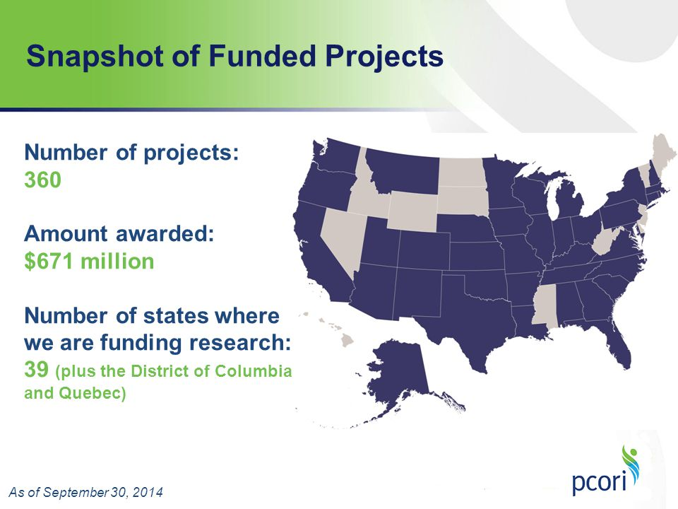 Snapshot of Funded Projects