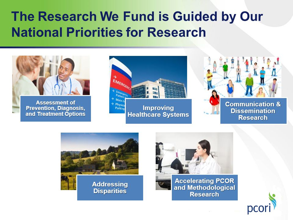 The Research We Fund is Guided by Our National Priorities for Research