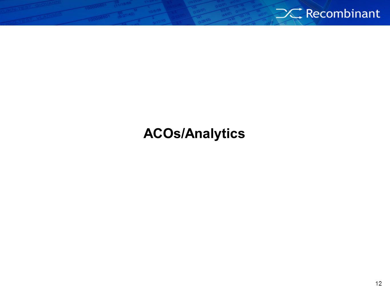 ACOs/Analytics