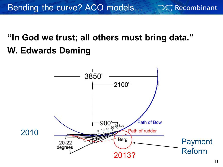 Bending the curve ACO models…