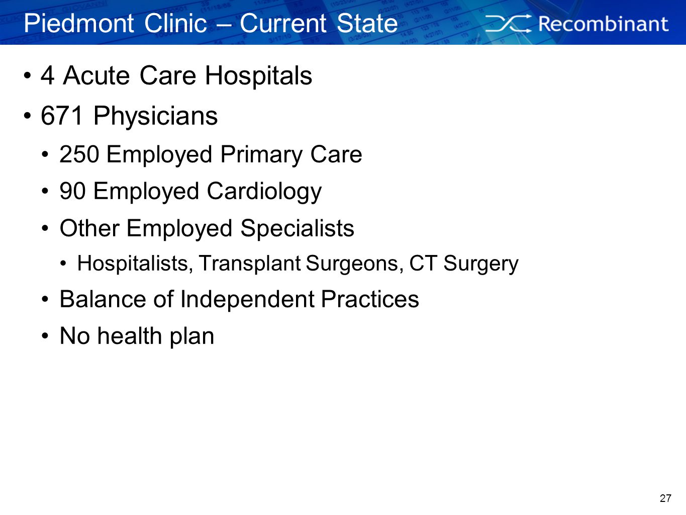 Piedmont Clinic – Current State