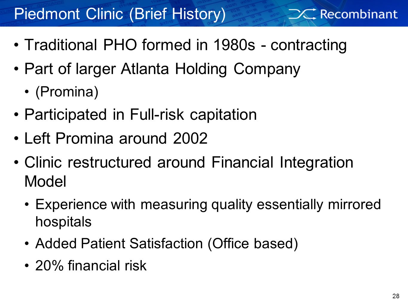 Piedmont Clinic (Brief History)