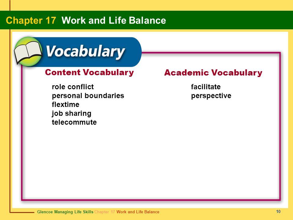 Content Vocabulary Academic Vocabulary role conflict