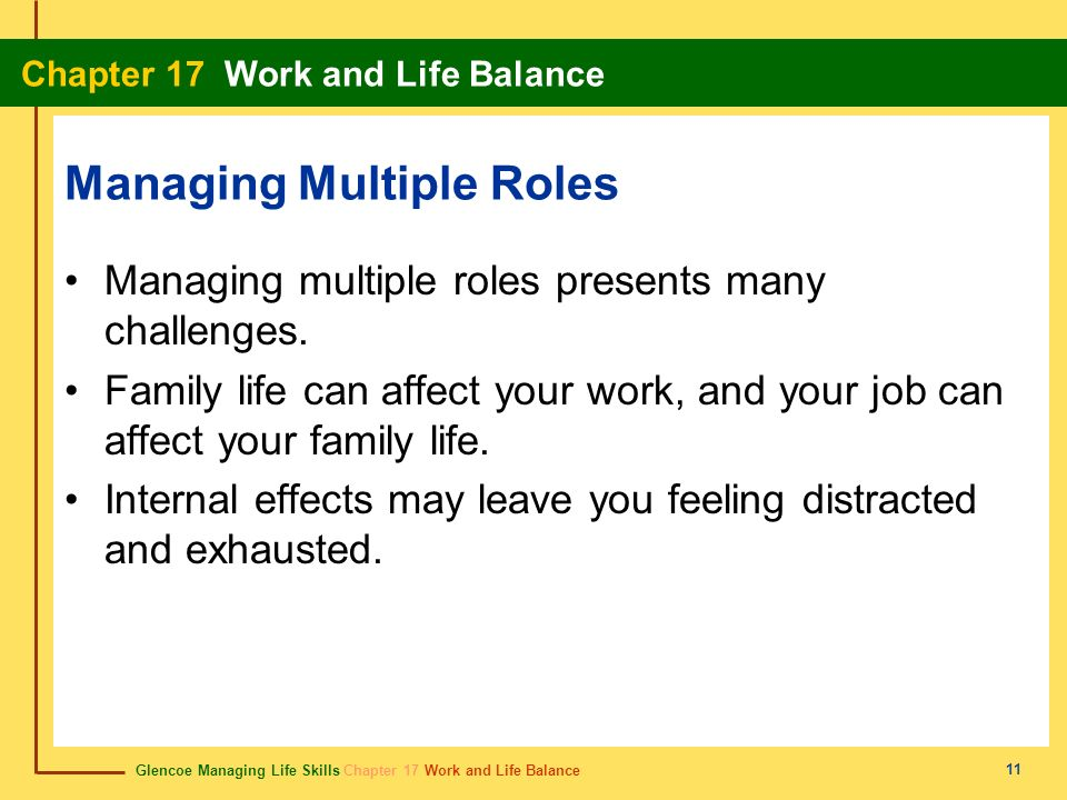 Managing Multiple Roles