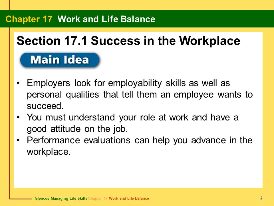 Section 17.1 Success in the Workplace