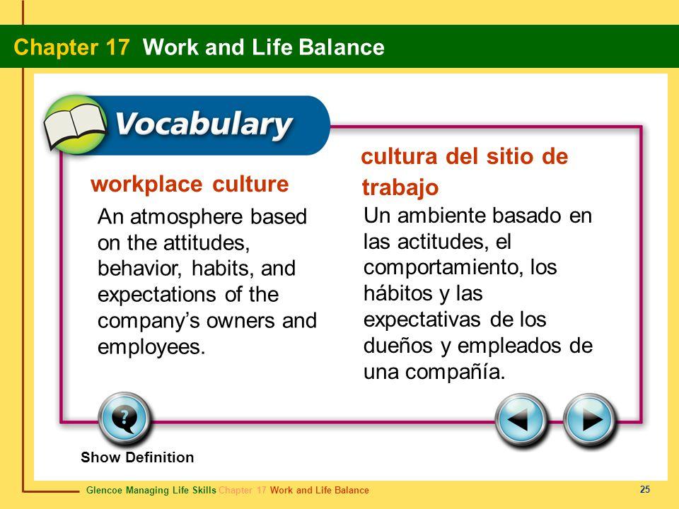 cultura del sitio de trabajo workplace culture