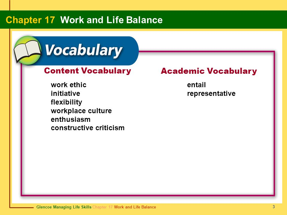 Content Vocabulary Academic Vocabulary work ethic initiative