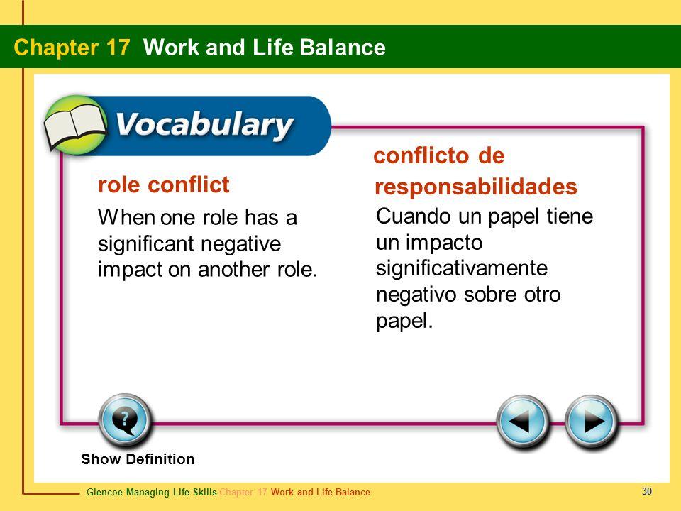 conflicto de responsabilidades role conflict