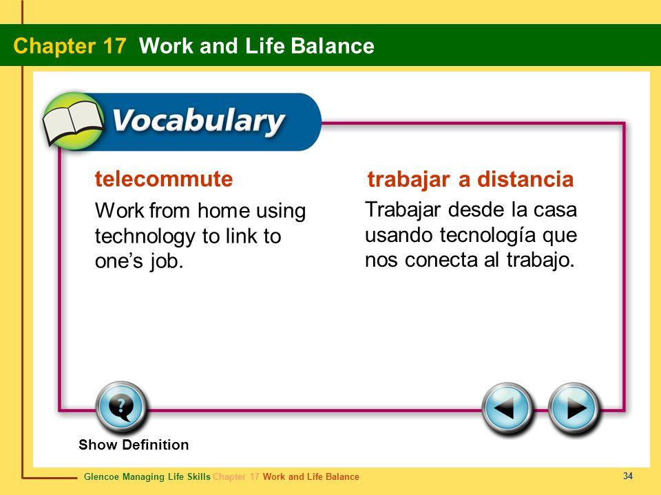 telecommute trabajar a distancia