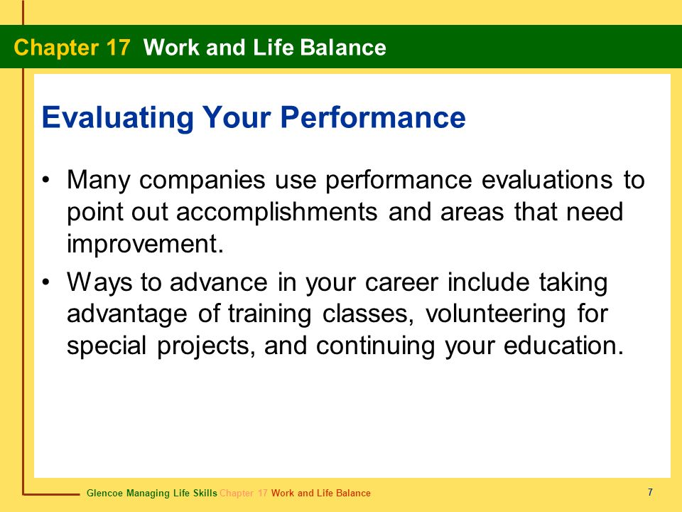 Evaluating Your Performance