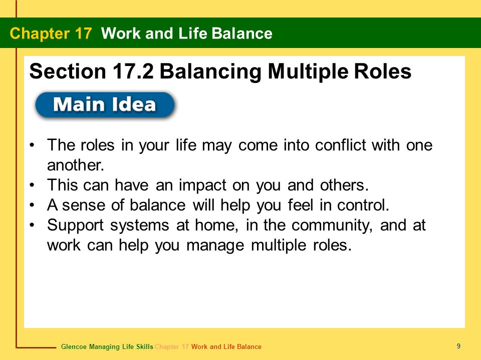 Section 17.2 Balancing Multiple Roles