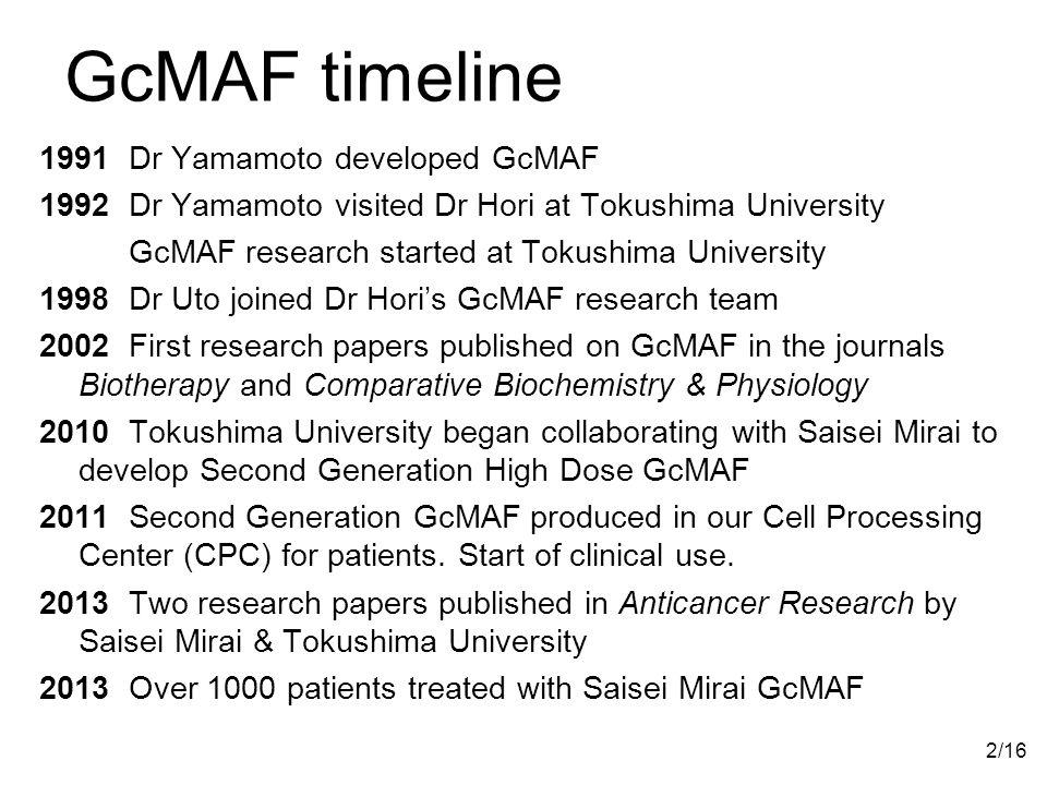 GcMAF timeline 1991 Dr Yamamoto developed GcMAF