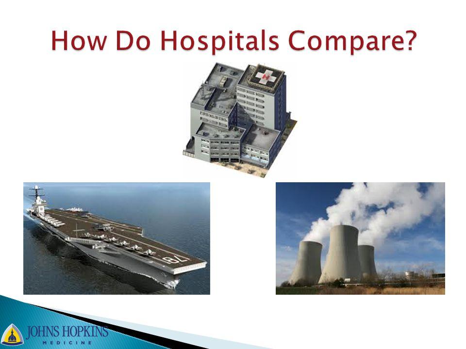 How Do Hospitals Compare