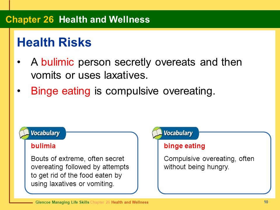 Health Risks A bulimic person secretly overeats and then vomits or uses laxatives. Binge eating is compulsive overeating.