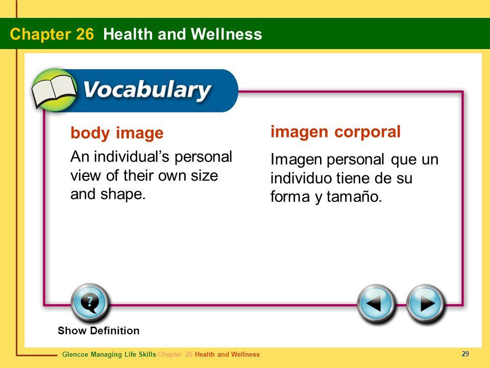 body image imagen corporal