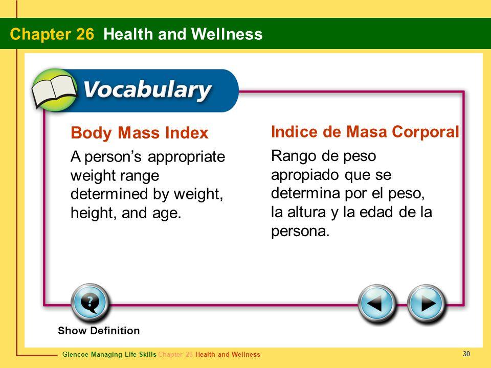 Body Mass Index Indice de Masa Corporal