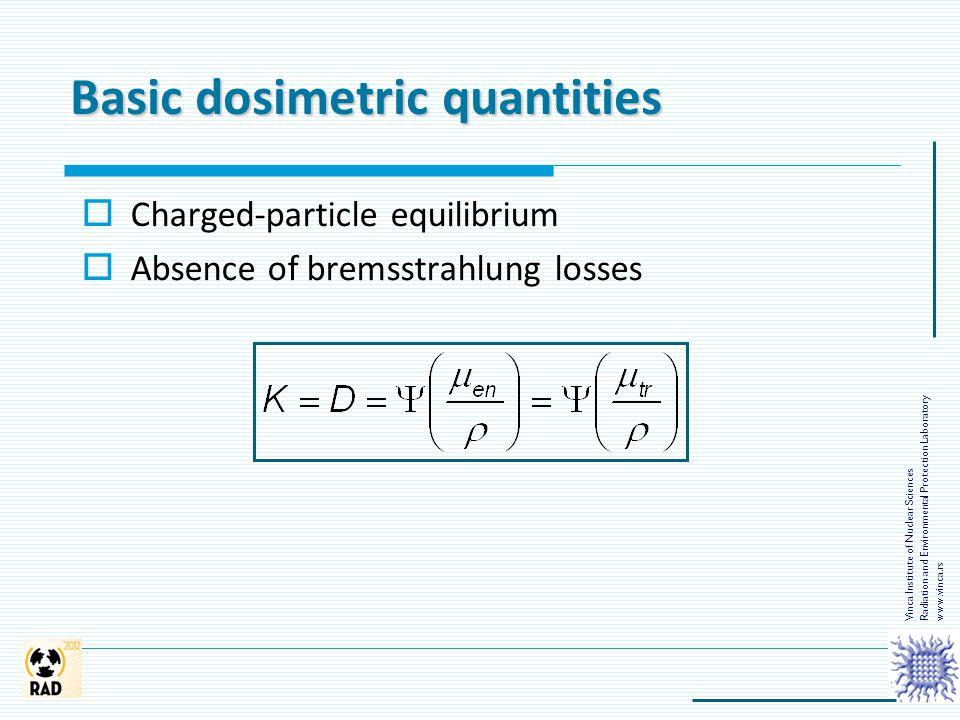 Basic dosimetric quantities