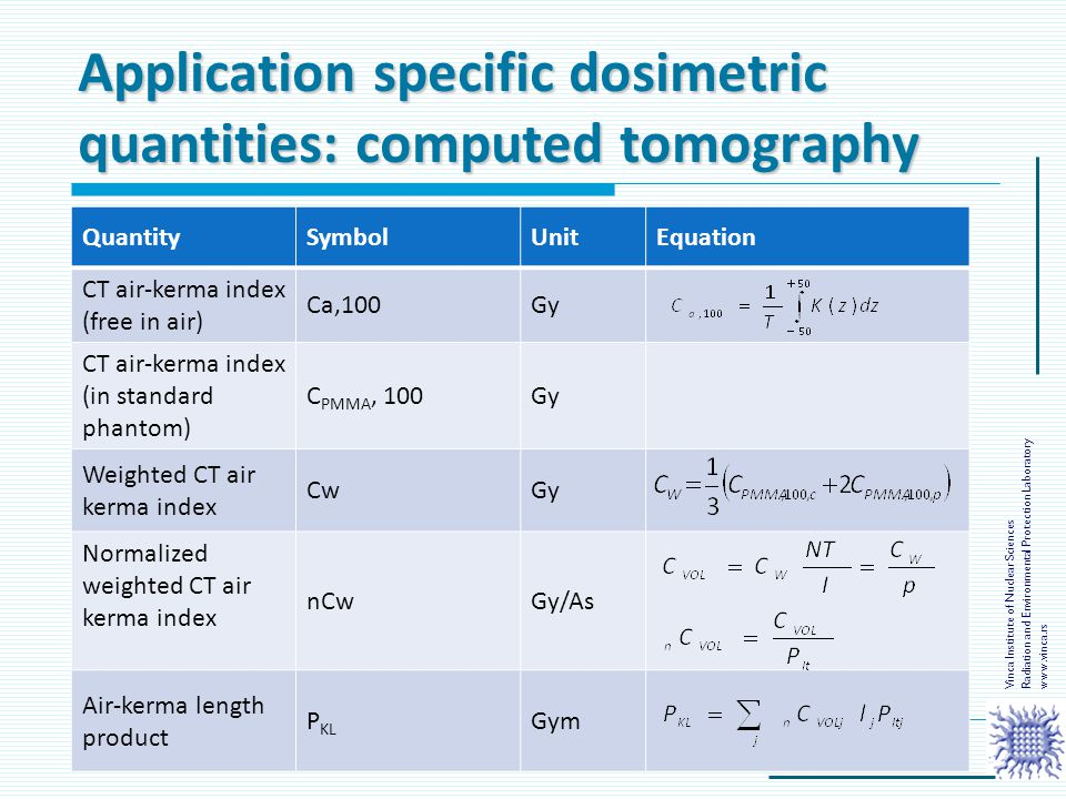 Application specific dosimetric quantities: computed tomography