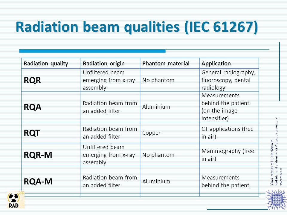 Radiation beam qualities (IEC 61267)