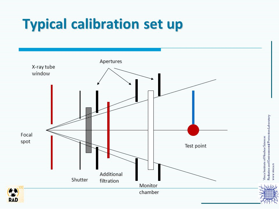 Typical calibration set up