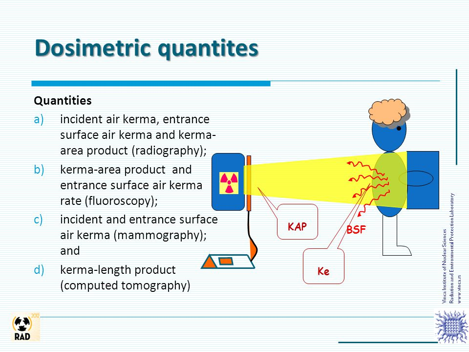 Dosimetric quantites Quantities