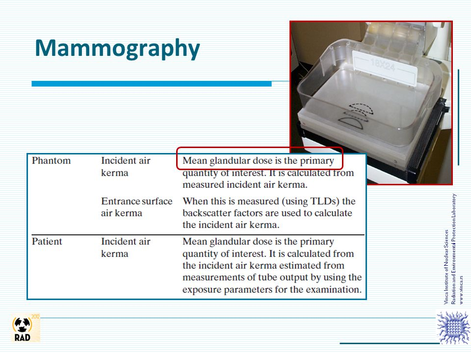 Mammography Radiation and Environmental Protection Laboratory