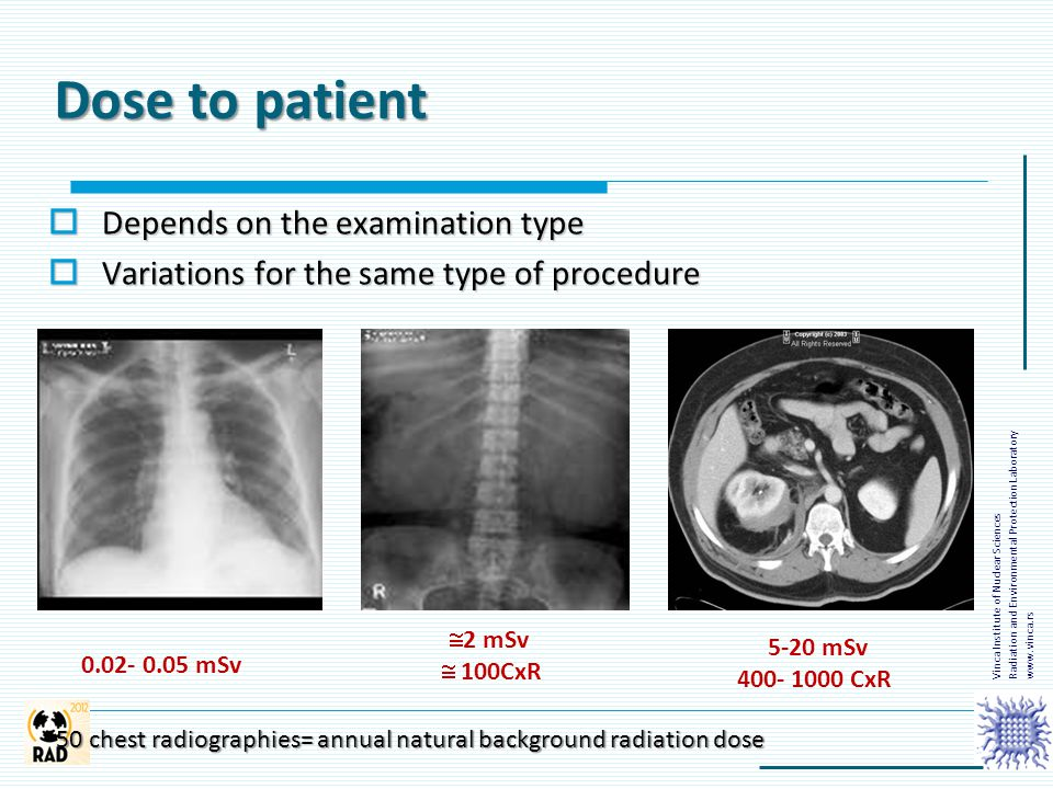 Dose to patient Depends on the examination type