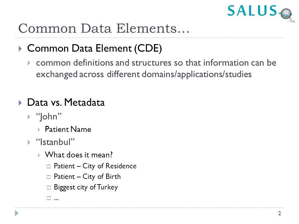 Common Data Elements… Common Data Element (CDE) Data vs. Metadata