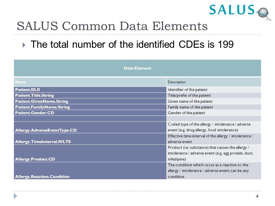 SALUS Common Data Elements