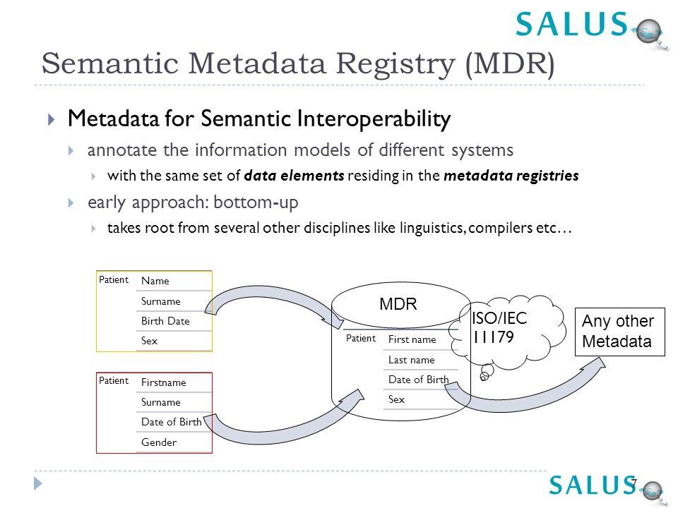 Semantic Metadata Registry (MDR)
