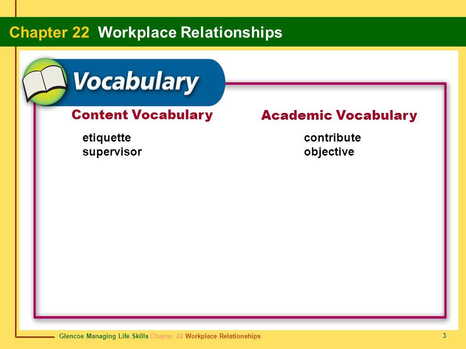 Content Vocabulary Academic Vocabulary etiquette supervisor contribute