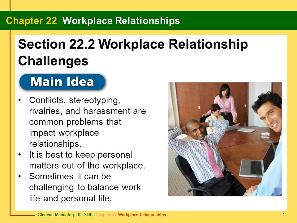 Section 22.2 Workplace Relationship Challenges