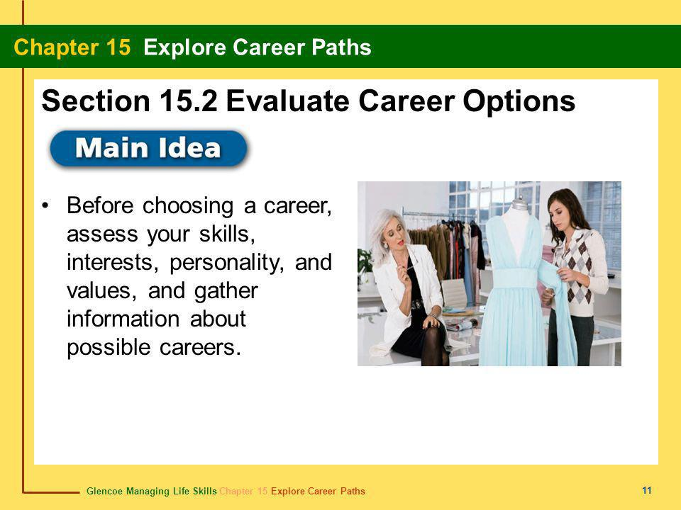 Section 15.2 Evaluate Career Options