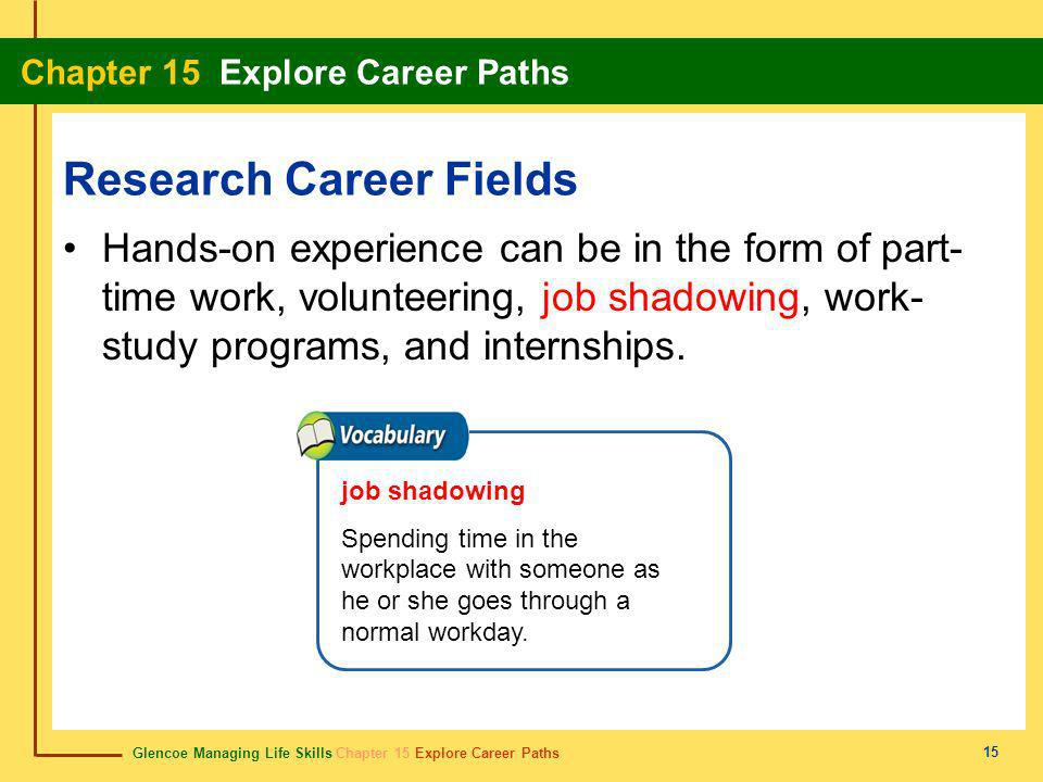 Research Career Fields