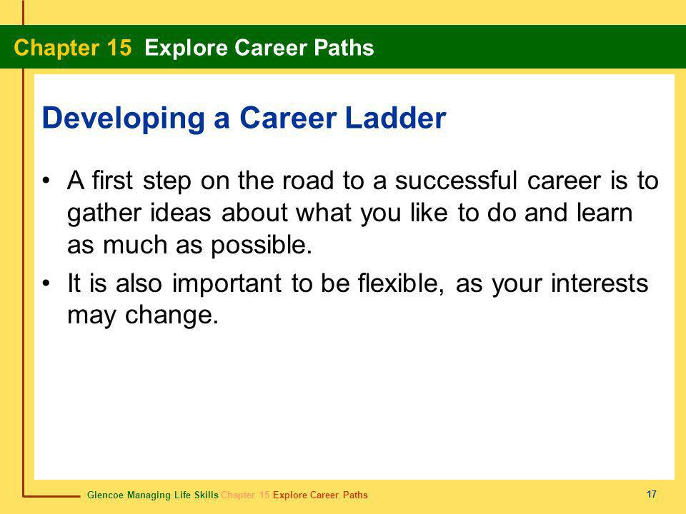 Developing a Career Ladder