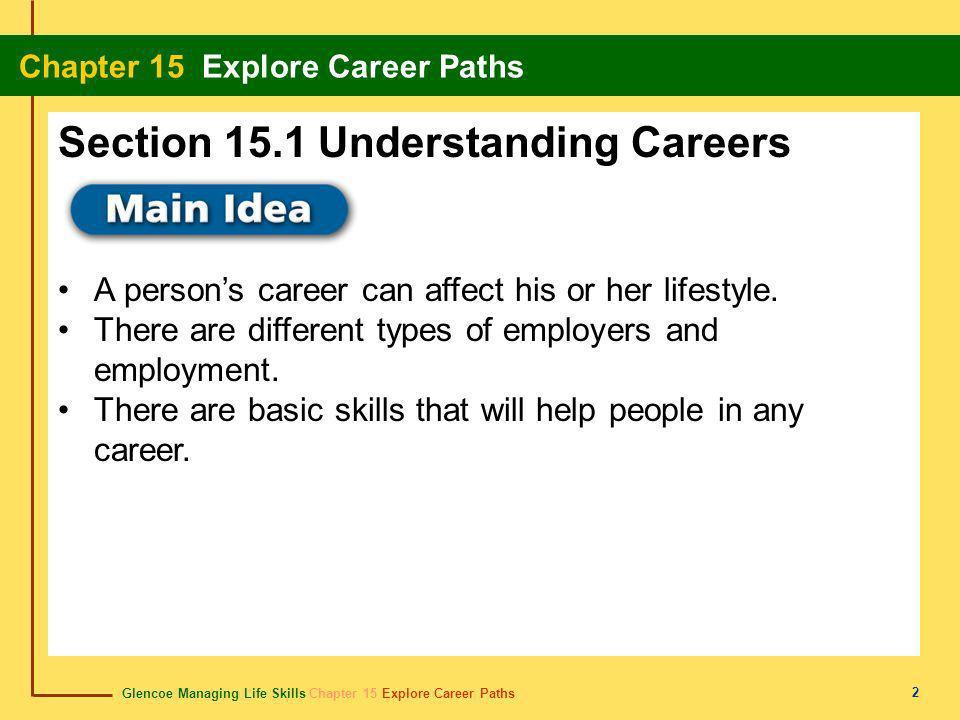 Section 15.1 Understanding Careers