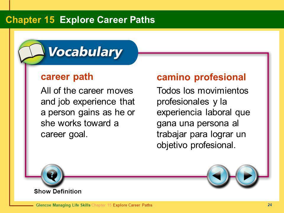 career goal definition
