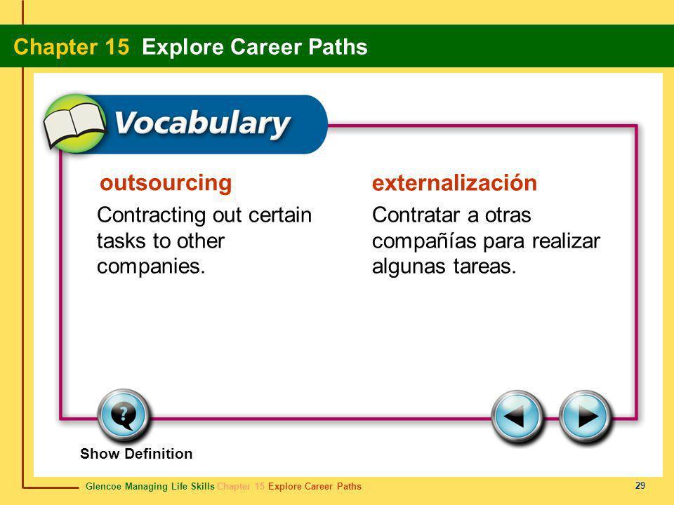 outsourcing externalización