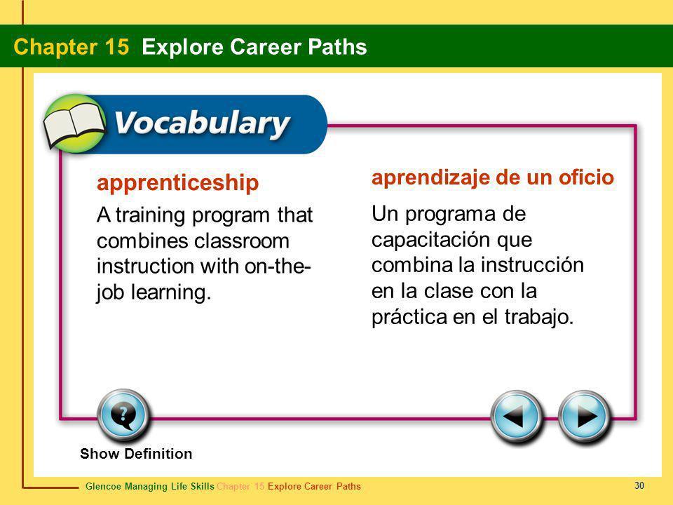apprenticeship aprendizaje de un oficio