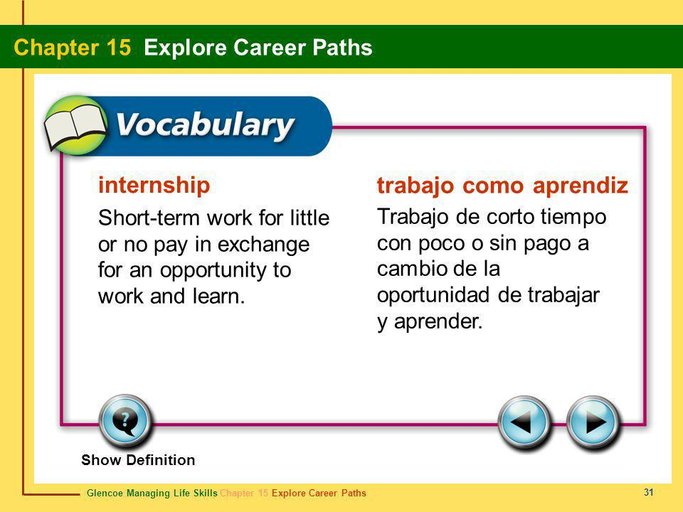 internship trabajo como aprendiz