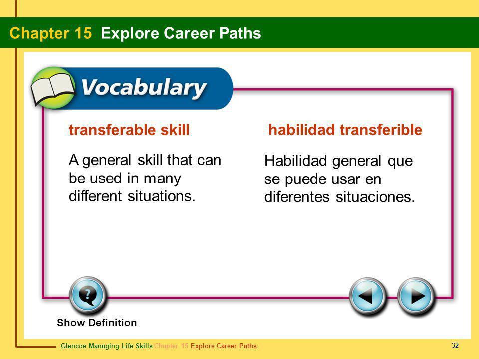 habilidad transferible