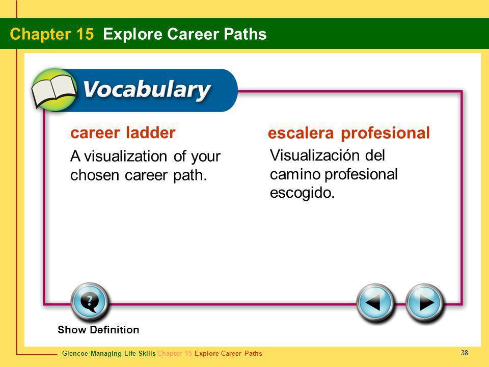 career ladder escalera profesional