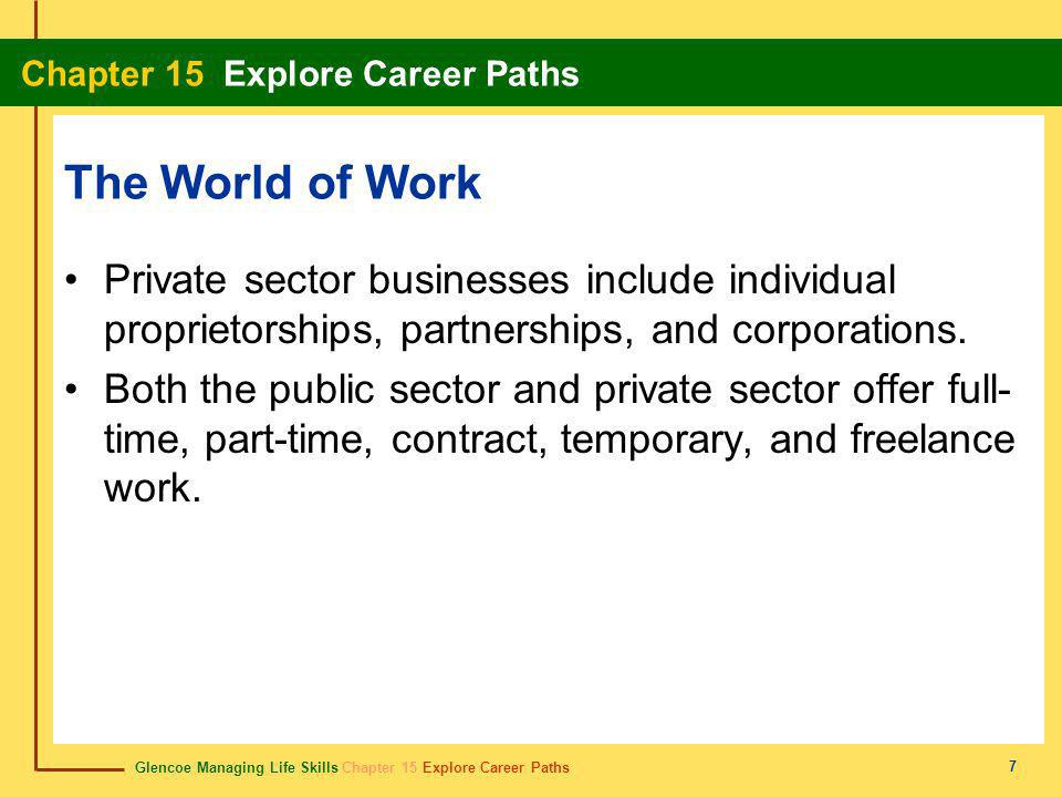 The World of Work Private sector businesses include individual proprietorships, partnerships, and corporations.