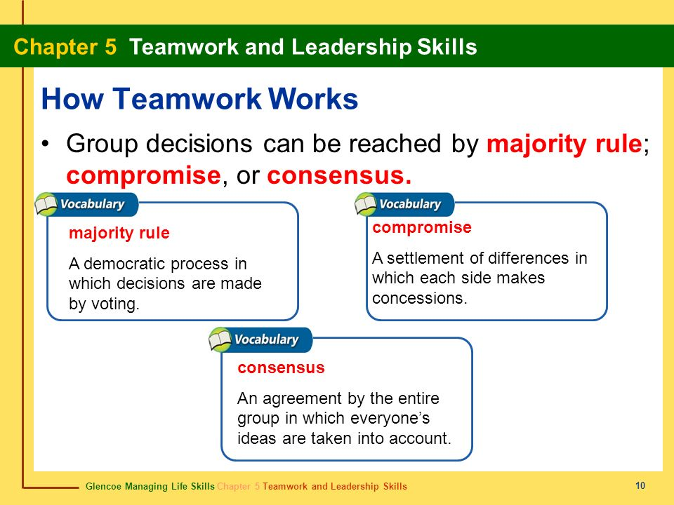 How Teamwork Works Group decisions can be reached by majority rule; compromise, or consensus. compromise.