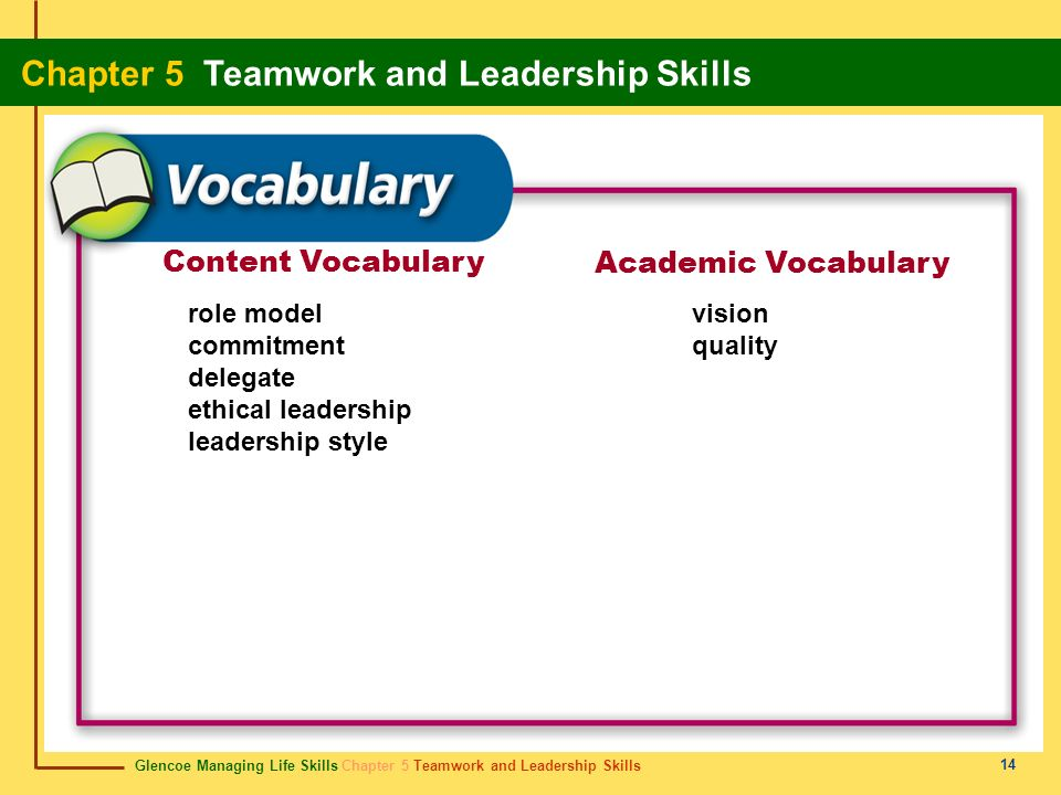 Content Vocabulary Academic Vocabulary role model commitment delegate