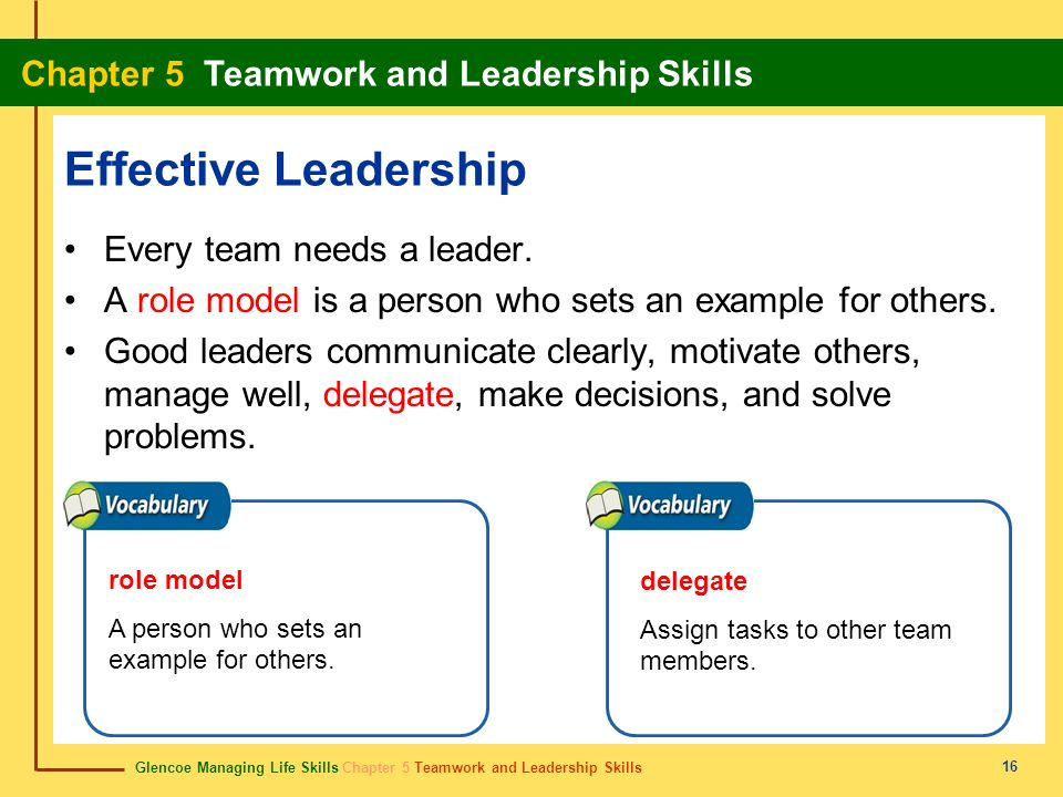 Effective Leadership Every team needs a leader.